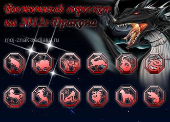 восточный гороскоп на 2012 год Дракона