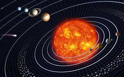 Солнечная система, планеты и их значение
